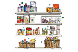 Free Clipart For Food Pantry.