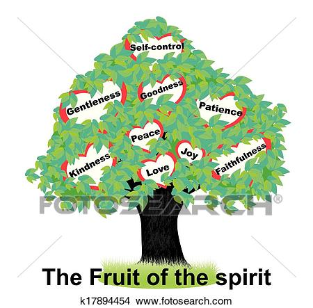 Fruits of the Spirit Clipart.