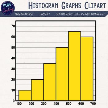 Histogram Graphs.
