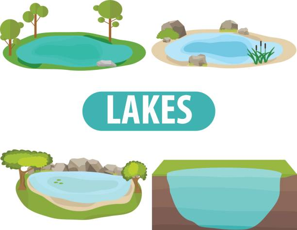 Best Lake Illustrations, Royalty.