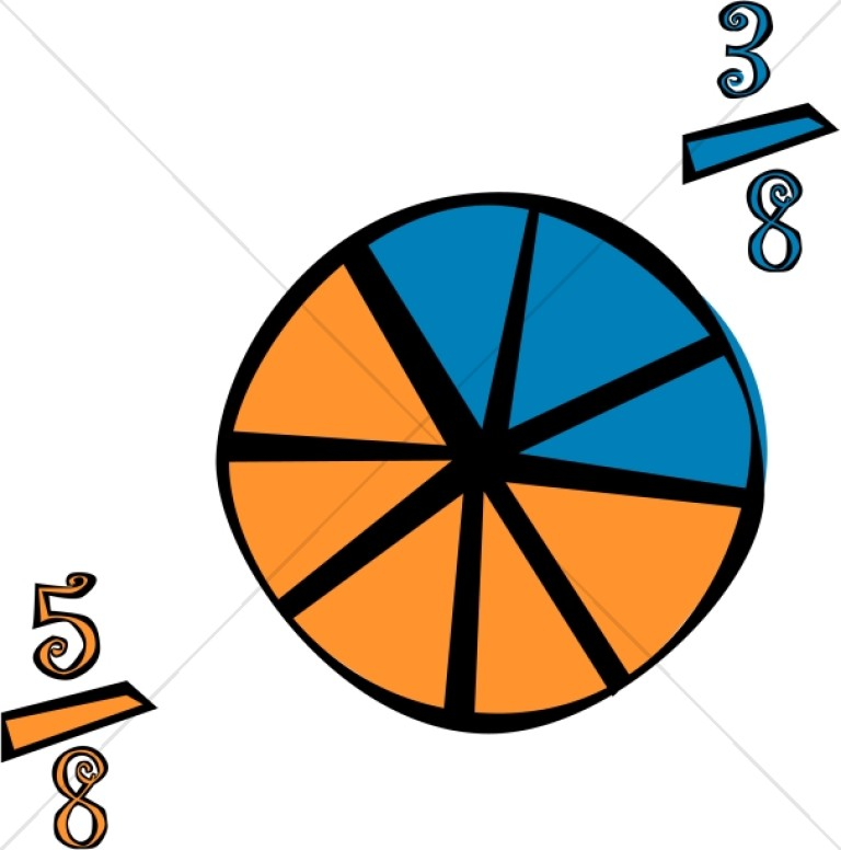 Fractions Math and Pie Diagram.