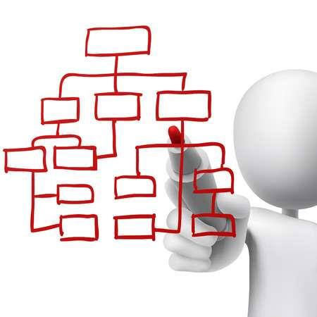40,130 Organization Chart Cliparts, Stock Vector And Royalty Free.