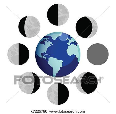 Phases of the moon clipart 4 » Clipart Portal.