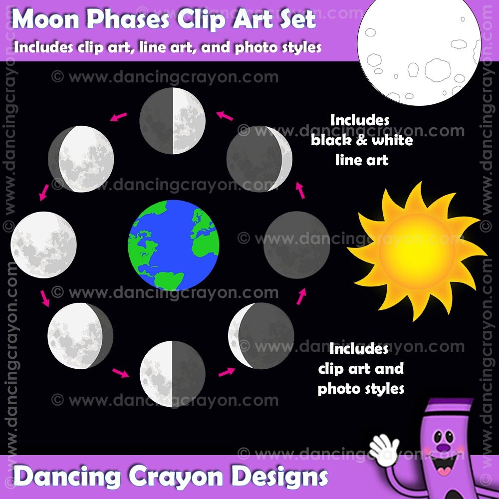 Moon Clip Art: Phases of the Moon Clip Art Set.