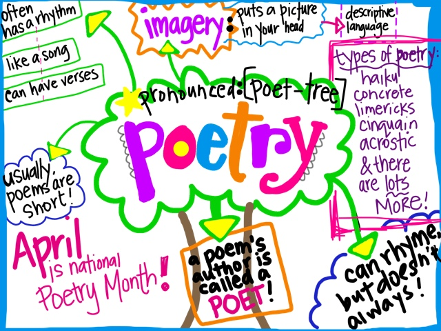 Poetry clipart 9 » Clipart Station.