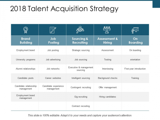 2018 Talent Acquisition Strategy Ppt PowerPoint Presentation Styles.
