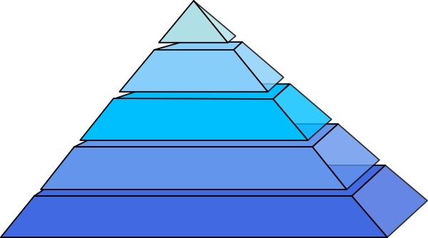 Pyramid clip art Free vector in Open office drawing svg ( .svg.