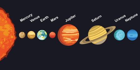 35,472 Solar System Stock Illustrations, Cliparts And Royalty Free.