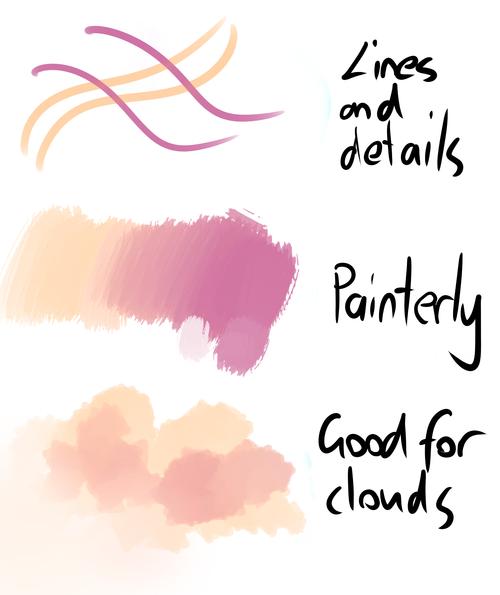 Clip Studio Paint Brushes.