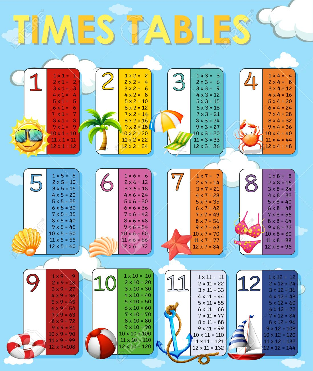 268 Times Tables Stock Illustrations, Cliparts And Royalty Free.