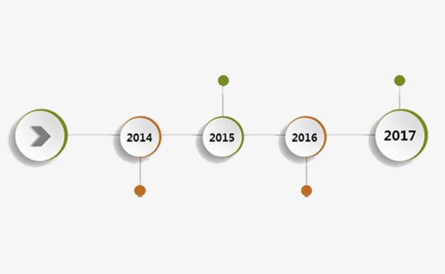 Fig Timeline, Year Round, Timeline, Progressive Relationship PNG.