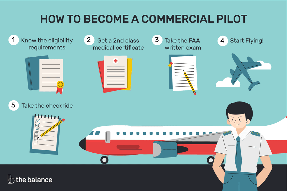 How to Become a Commercial Pilot.
