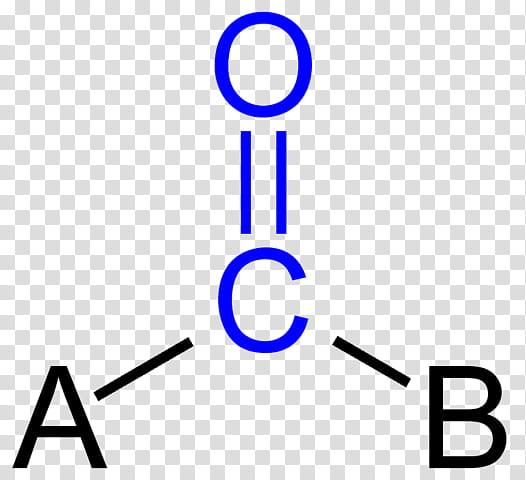 Chemistry Cartoon, Carbonyl Group, Functional Group.