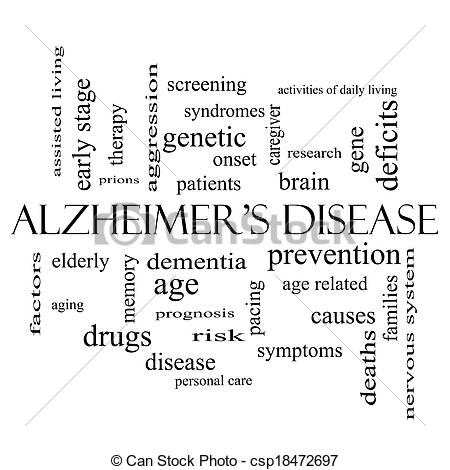 Stock Photographs of Alzheimer's Disease Word Cloud Concept in.