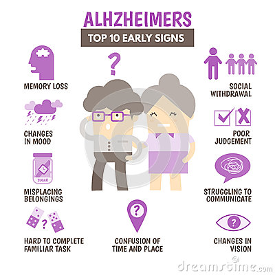 Alzheimer's Disease. Medical Infographic Stock Vector.