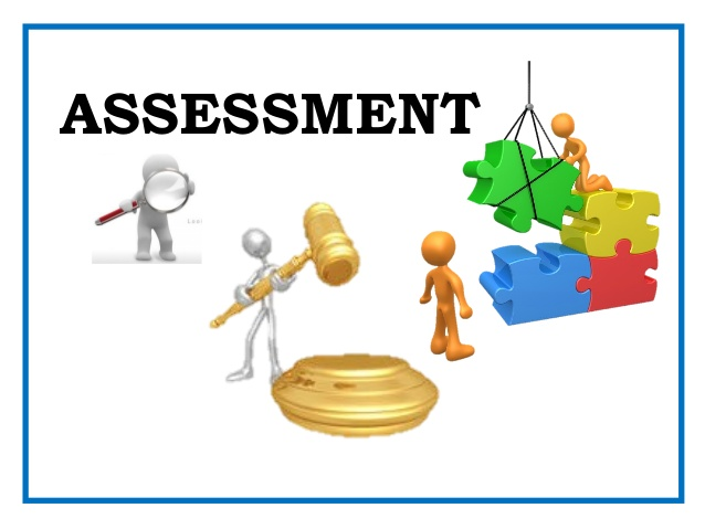 Assessment clipart assessment learning, Assessment.
