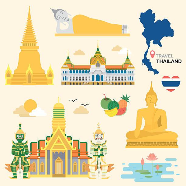 Bangkok clipart 8 » Clipart Station.