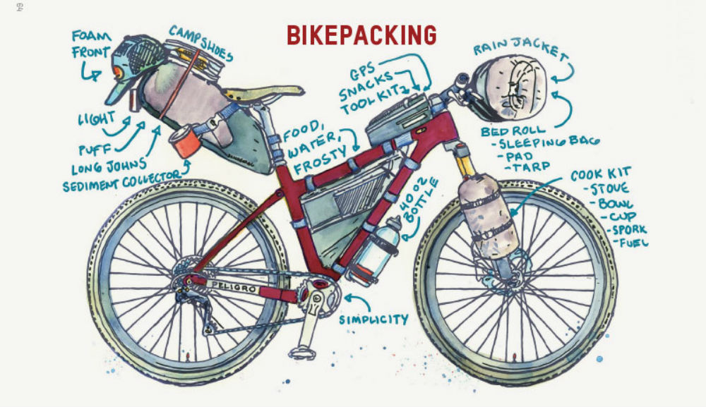 Bikepacking Made Easy: An Illustrated How.
