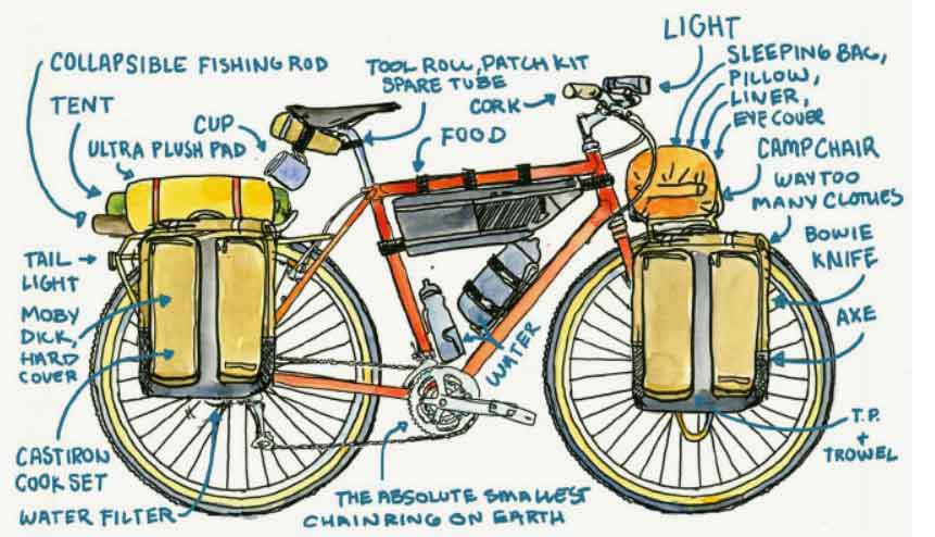 Clipart bike bike tour, Clipart bike bike tour Transparent.