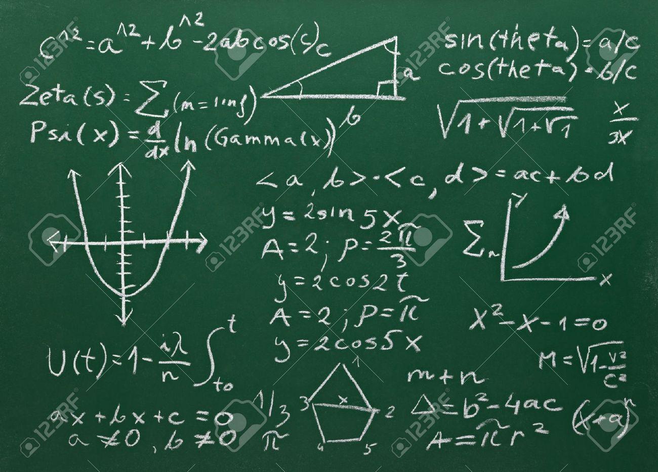Clipart blackboard formulas clipground 5911 blackboard math stock illustrations cliparts and royalty biocorpaavc