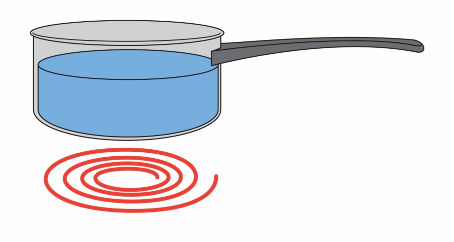 Pot Of Boiling Water Clip Art Free PNG Images & Clipart Download.