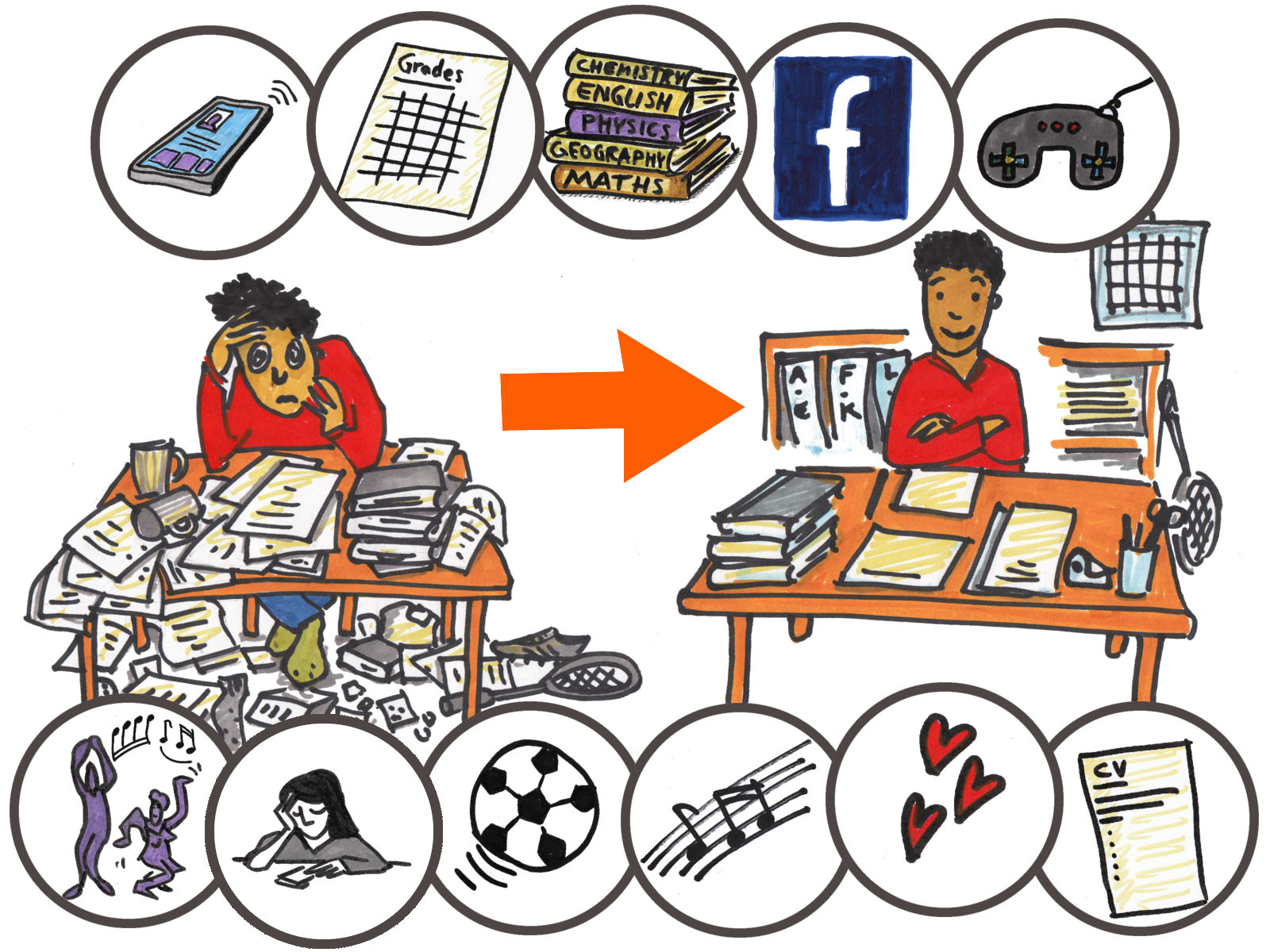 Free Busy Student Cliparts, Download Free Clip Art, Free.