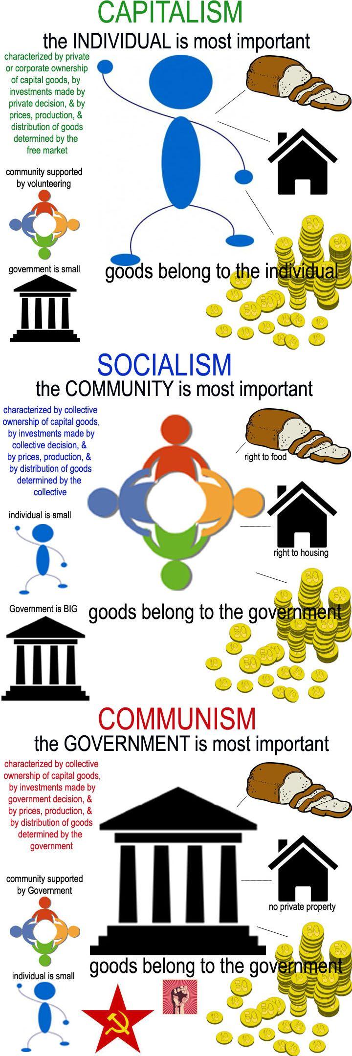 Free Capitalism Cliparts, Download Free Clip Art, Free Clip.