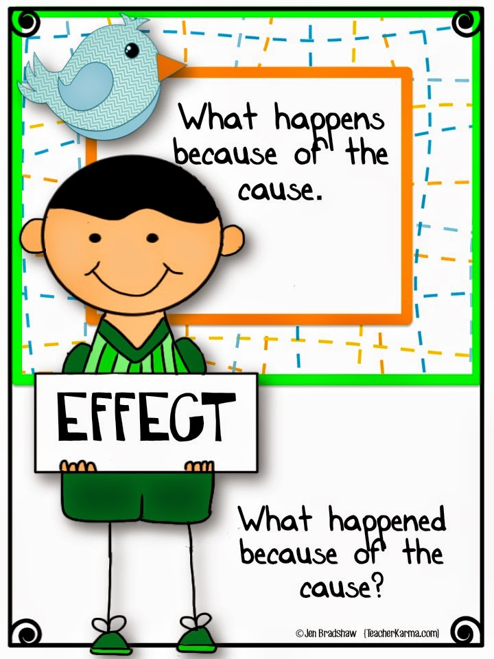 Cause and effect clipart 7 » Clipart Station.