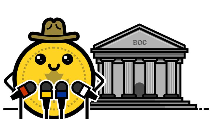 Central Bank Roundup Part II: BOC, RBA, RBNZ, and BOJ.