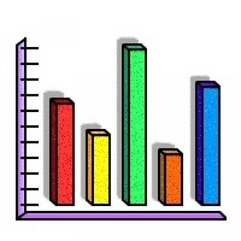 Graph Clipart Bar Graph.