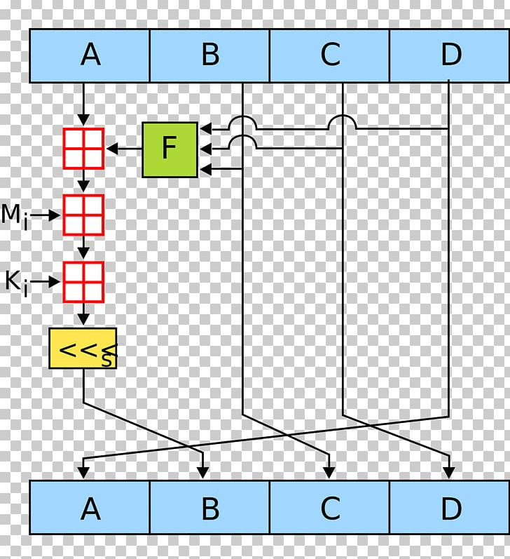 MD5 Cryptographic Hash Function Algorithm MD4 PNG, Clipart.