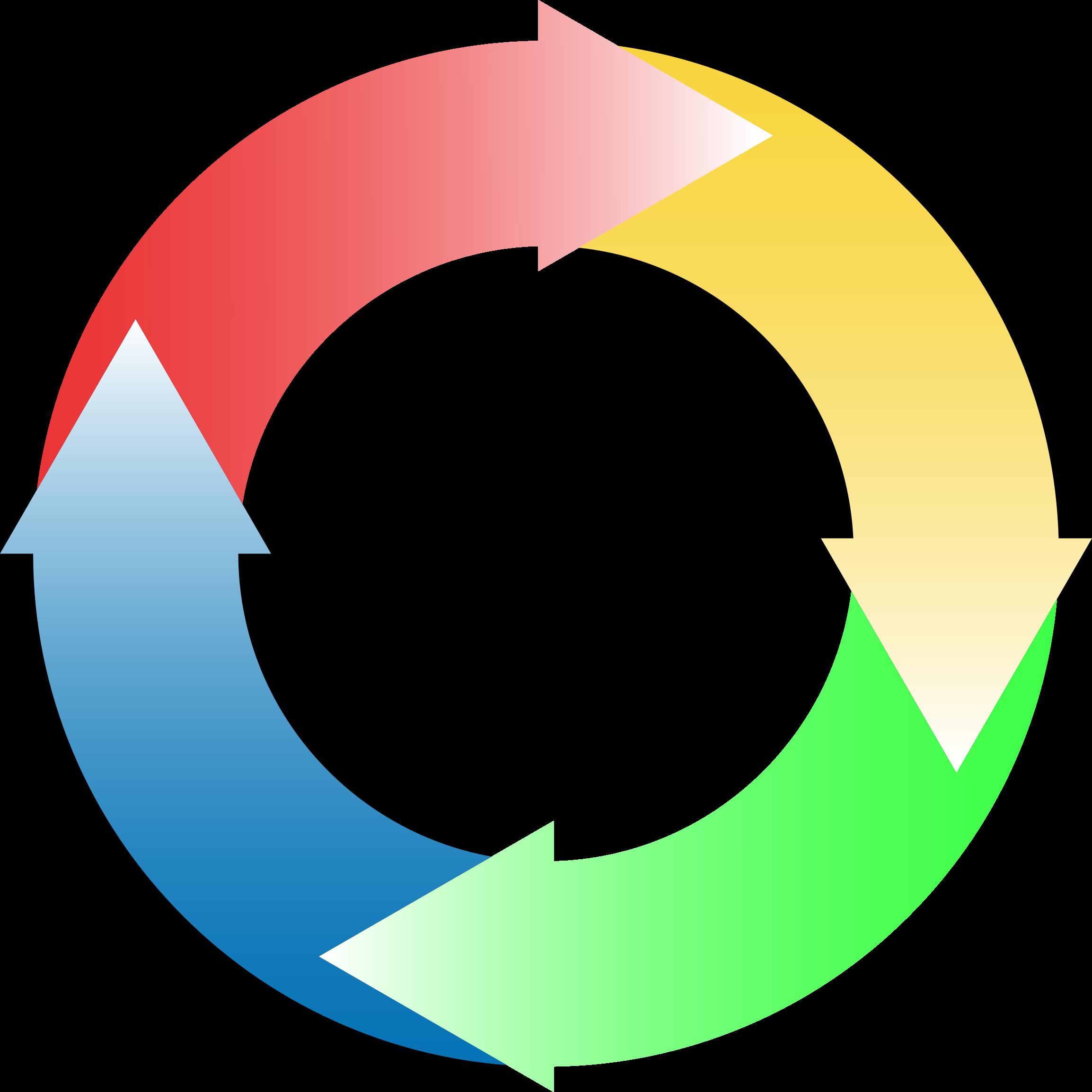Circular Arrows.