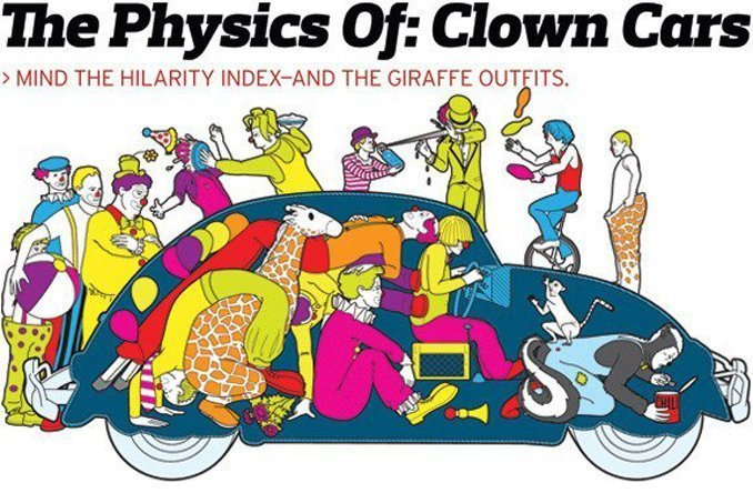 The Physics Of: Clown Cars.