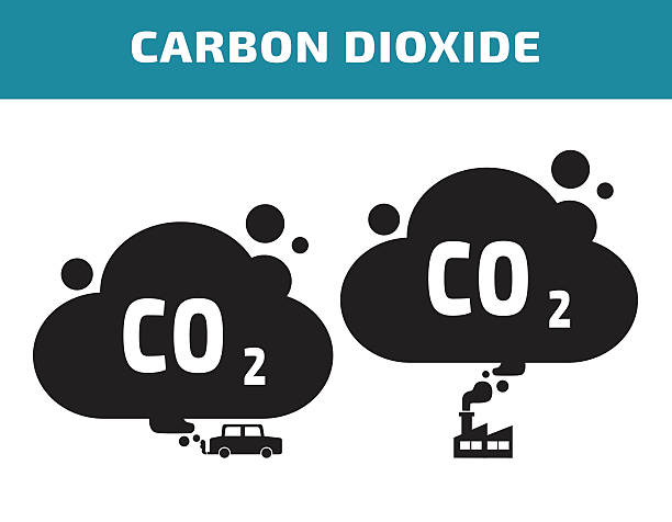 Co2 clipart 6 » Clipart Station.
