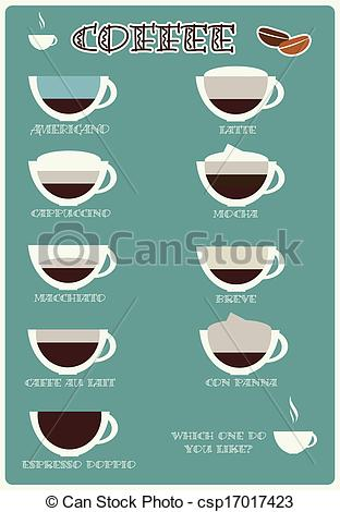 Coffee brands, poster design.