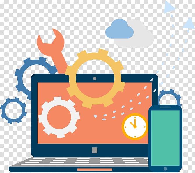 Laptop rotation , Computer Software System integration.