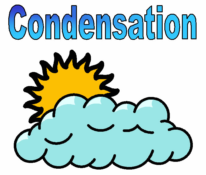 Condensation Water Cycle Clipart.