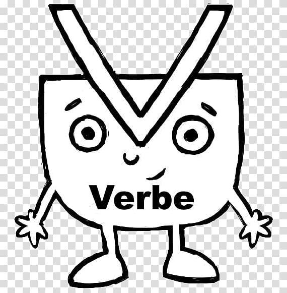 Verb Grammatical conjugation Noun Grammar Determiner, Suger.