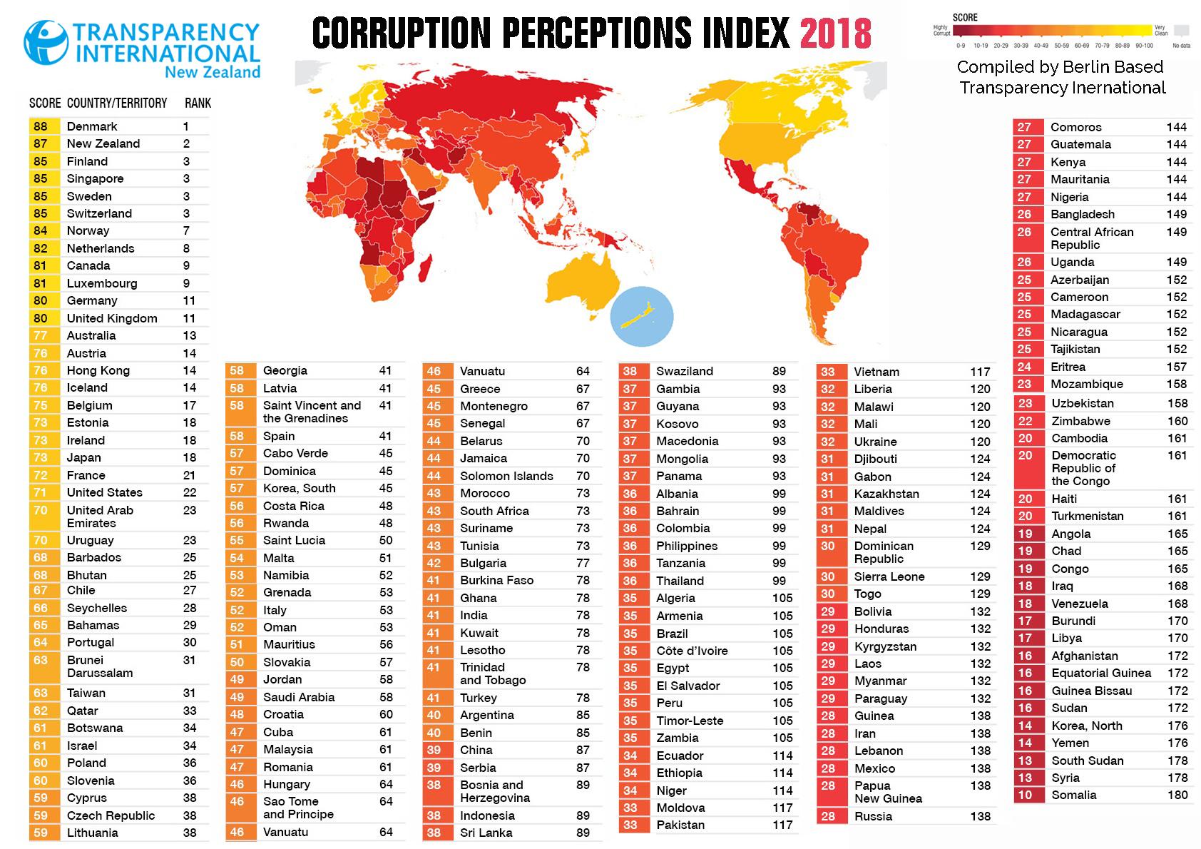 Transparency International New Zealand.