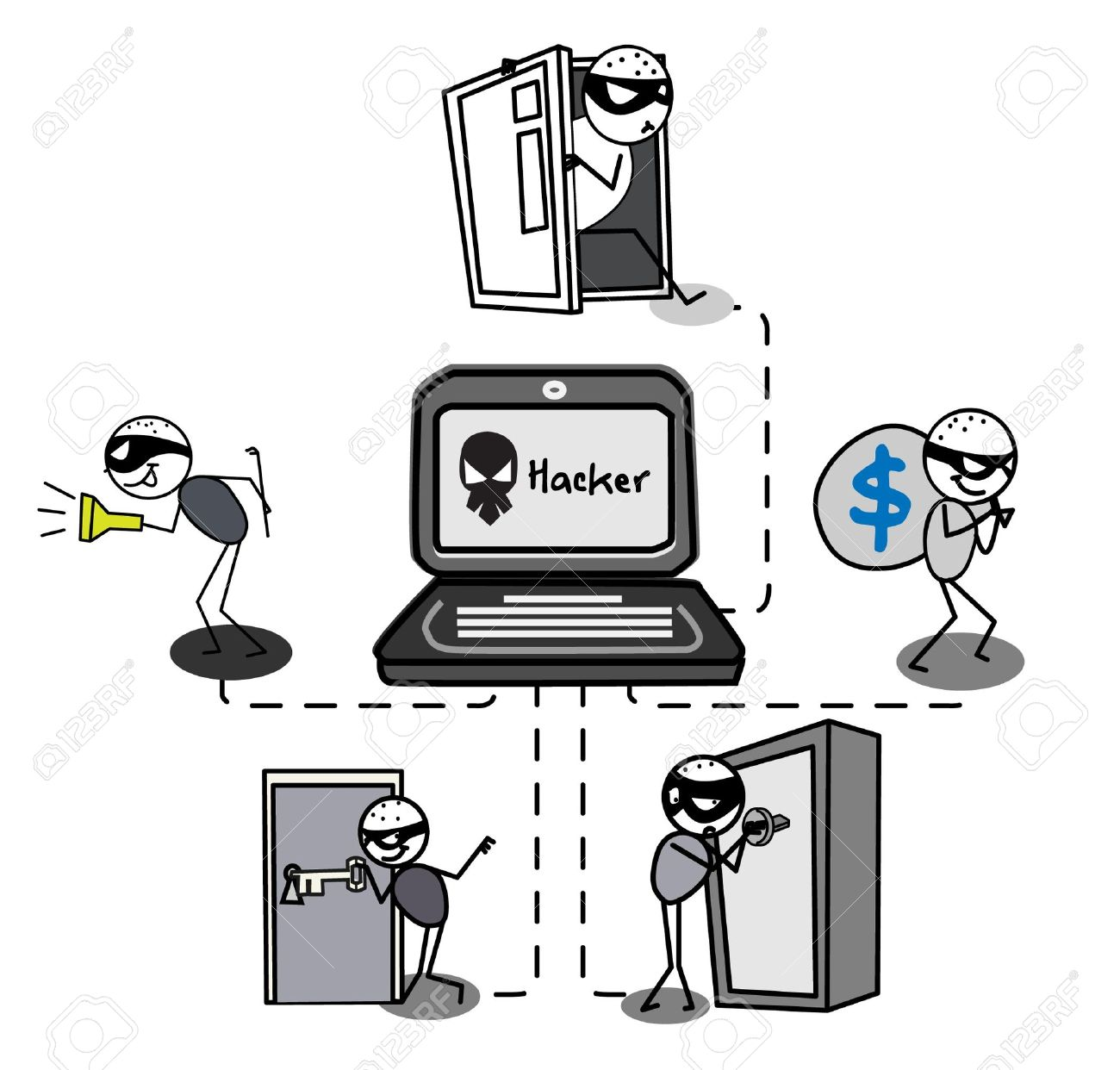 5,367 Cyber Crime Stock Vector Illustration And Royalty Free Cyber.