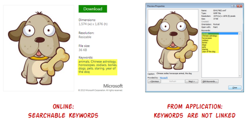 Clipart dal sito office online.
