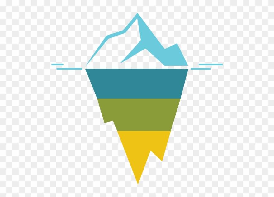 Etl Data Lake Design Aginic Business Intelligence Clipart.