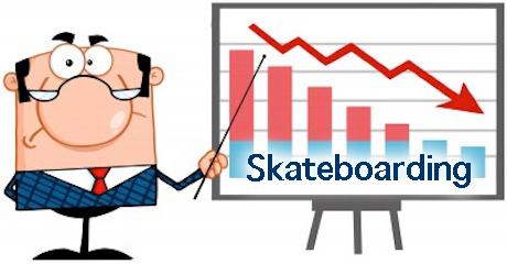 Death of Skate?.