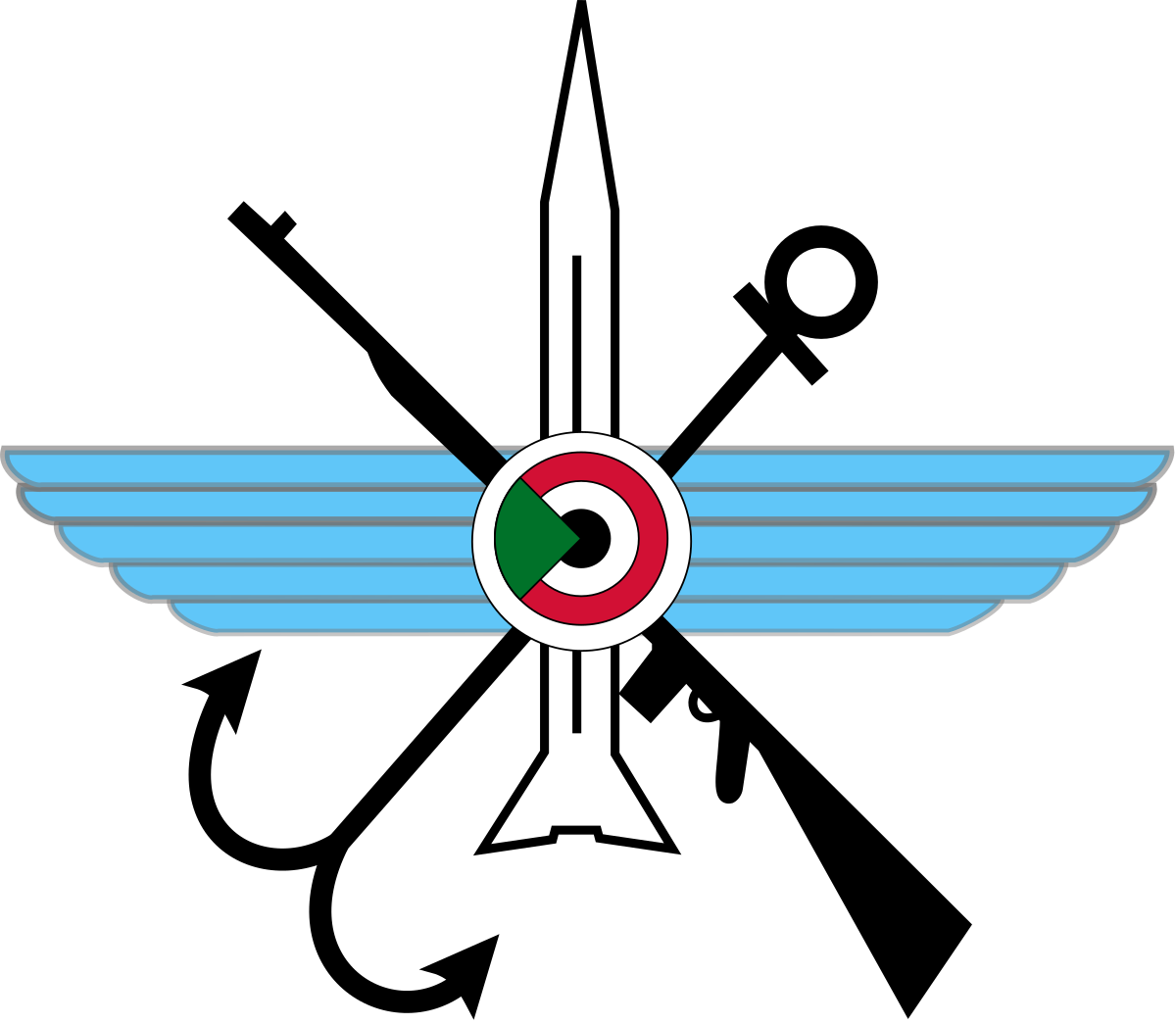 Sudanese Armed Forces.