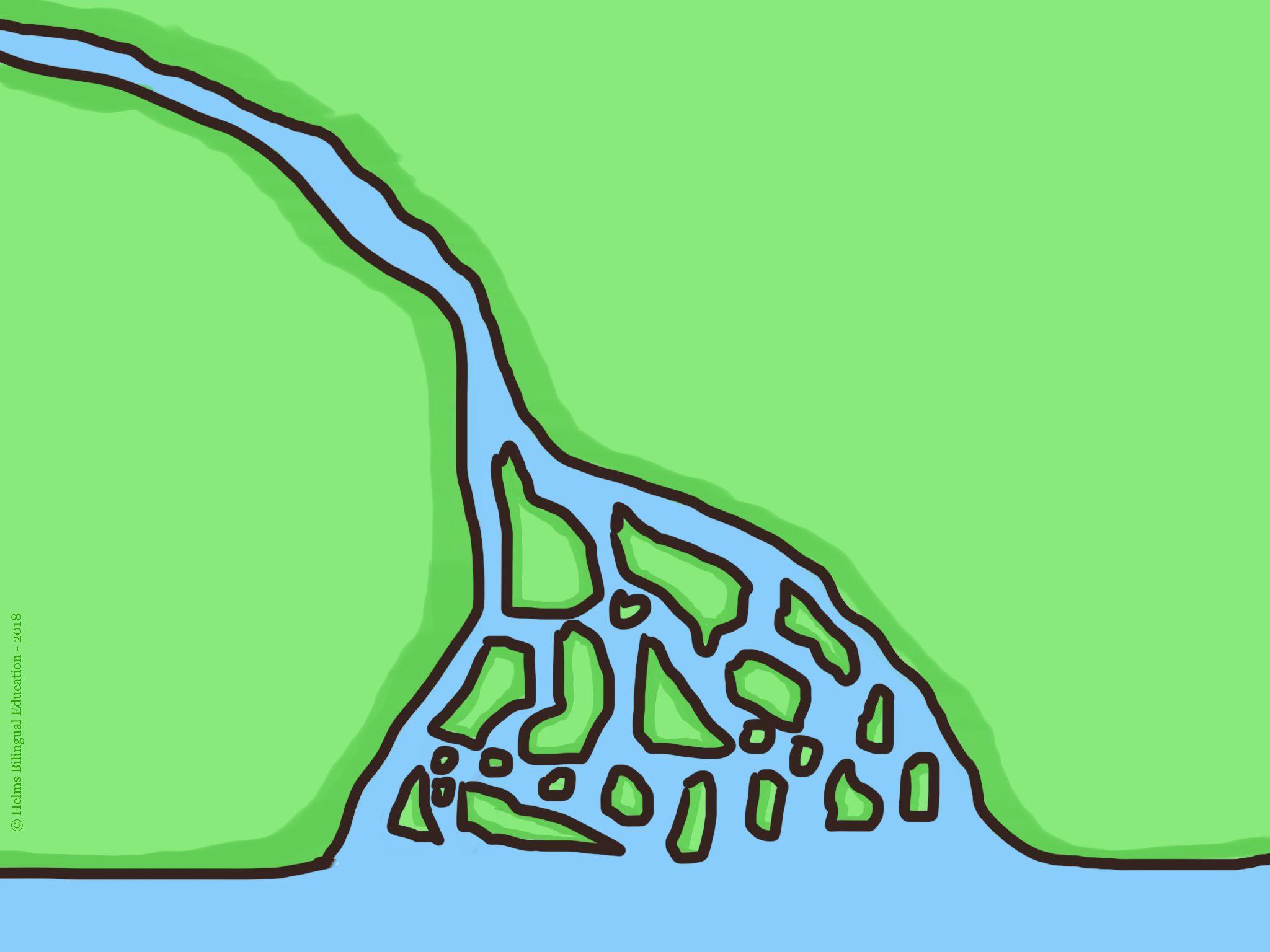 River Delta / Delta de Río.