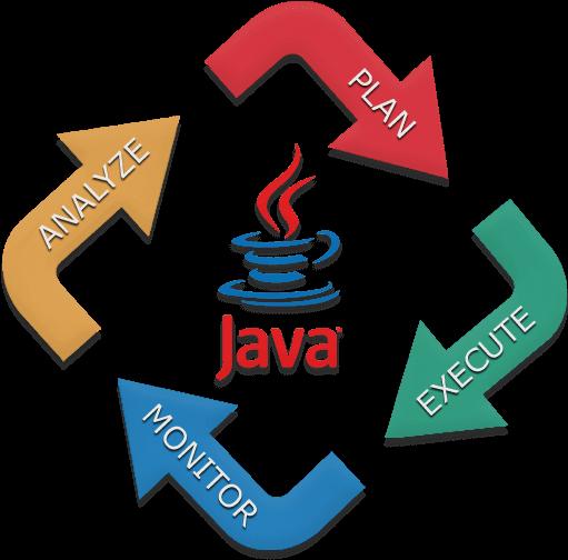 Java Development Services Clipart.