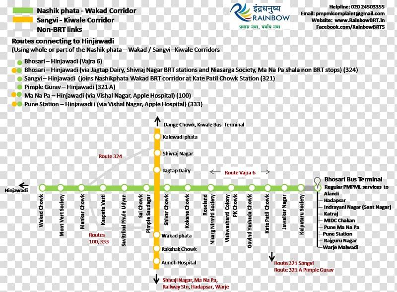Wakad Sangvi Rainbow Bus Rapid Transit System, bus.