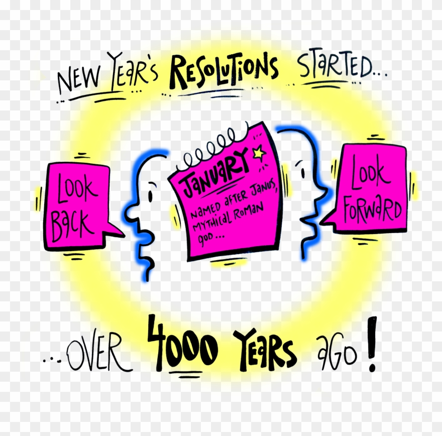 What Is The Origin Of New Year\'s Resolutions Clipart.