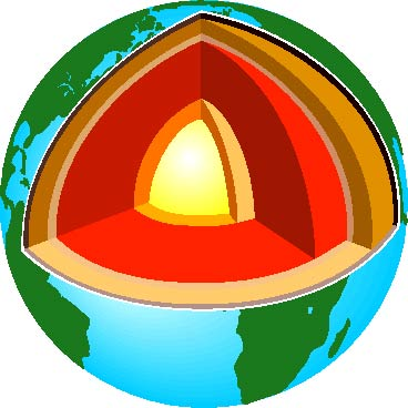 Earth science clipart 5 » Clipart Station.