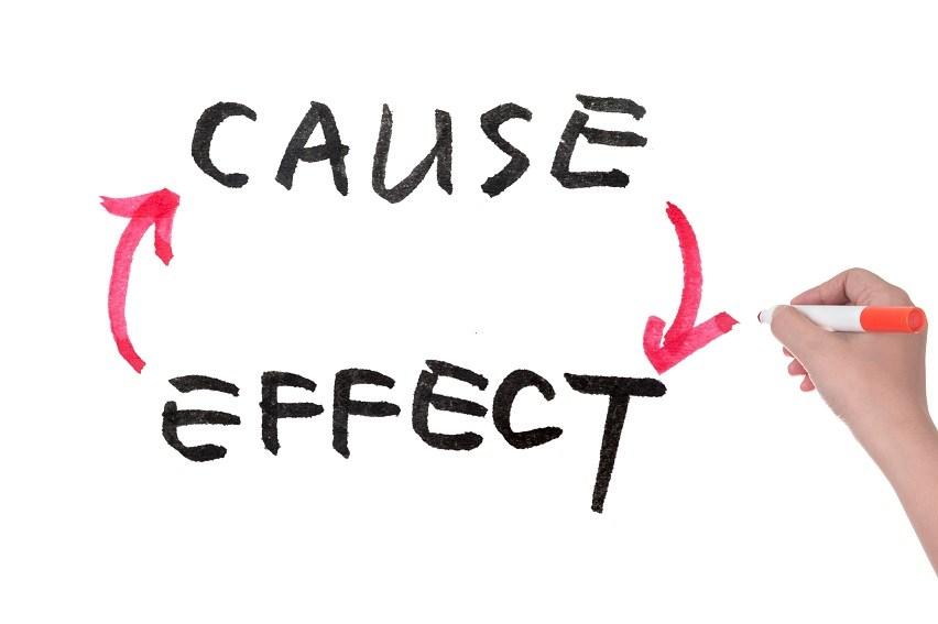 Cause effect clipart 4 » Clipart Portal.
